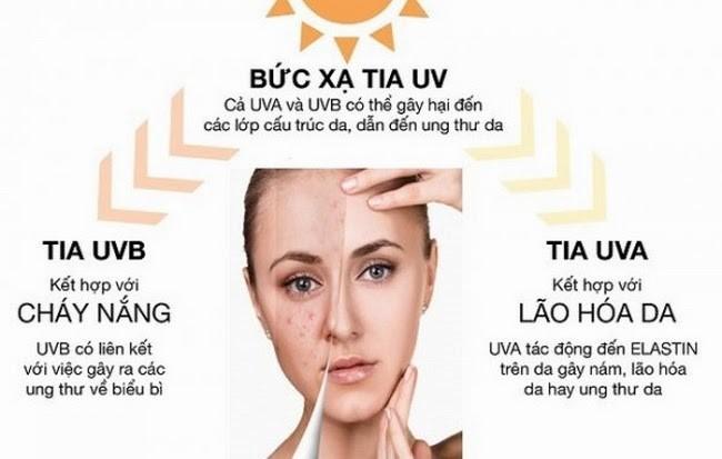 Chống nắng và ngăn chặn tia UV vượt trội