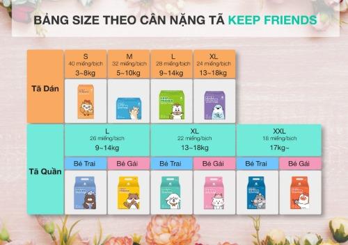 Size theo cân nặng của bỉm nội địa Hàn Keep Friends