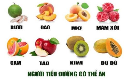 Nhóm trái cây tốt với bệnh tiểu đường