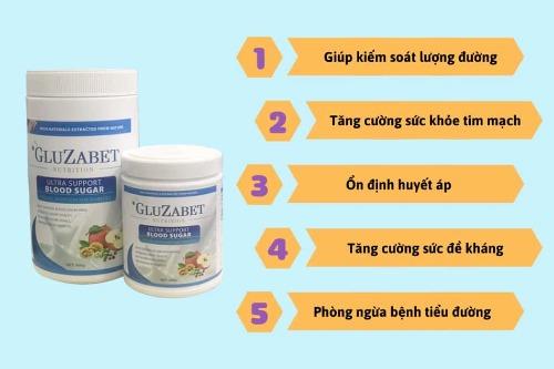 Công dụng của sữa non Gluzabet