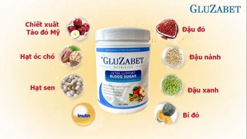 Thành phần của sữa non Gluzabet